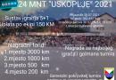 """NAJAVA: 24. MNT """"Uskoplje 2021."""""""